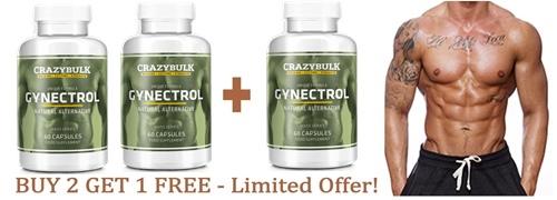 gynectrol supplement Big Health Circle